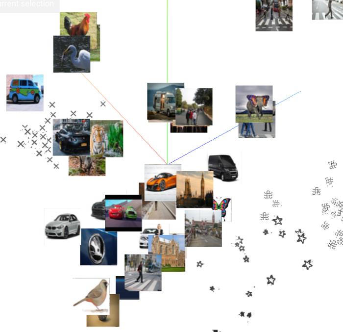 Visualizing Embeddings Using t-SNE | GSI Technology